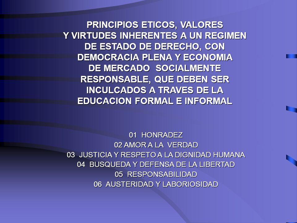 PRINCIPIOS ETICOS, VALORES Y VIRTUDES INHERENTES A UN REGIMEN DE ESTADO DE DERECHO, CON DEMOCRACIA PLENA Y ECONOMIA DE MERCADO SOCIALMENTE RESPONSABLE