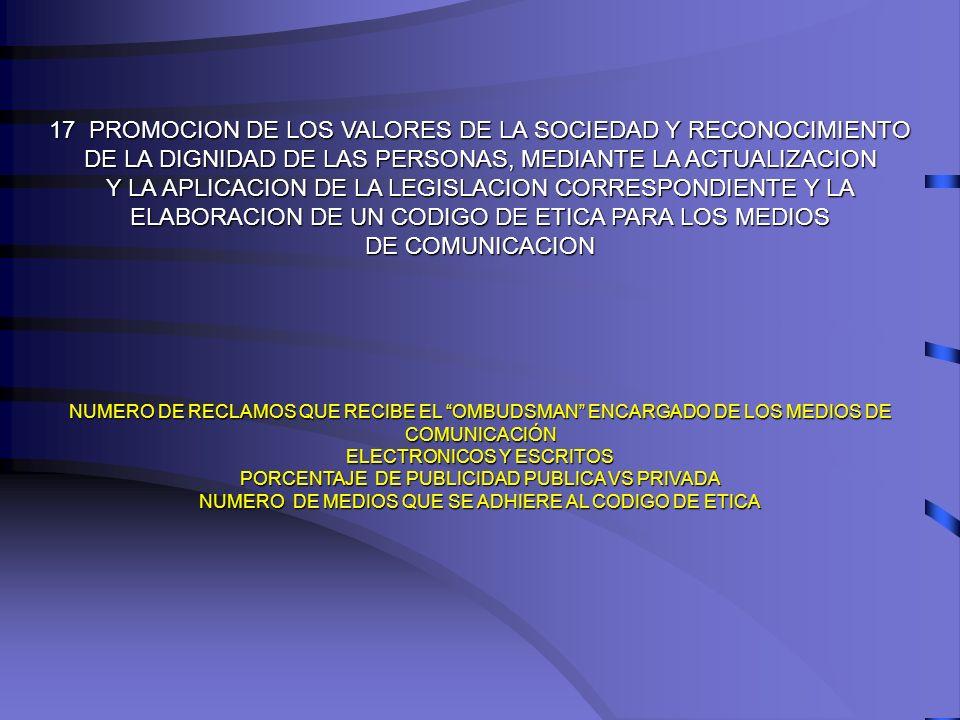17 PROMOCION DE LOS VALORES DE LA SOCIEDAD Y RECONOCIMIENTO DE LA DIGNIDAD DE LAS PERSONAS, MEDIANTE LA ACTUALIZACION Y LA APLICACION DE LA LEGISLACIO