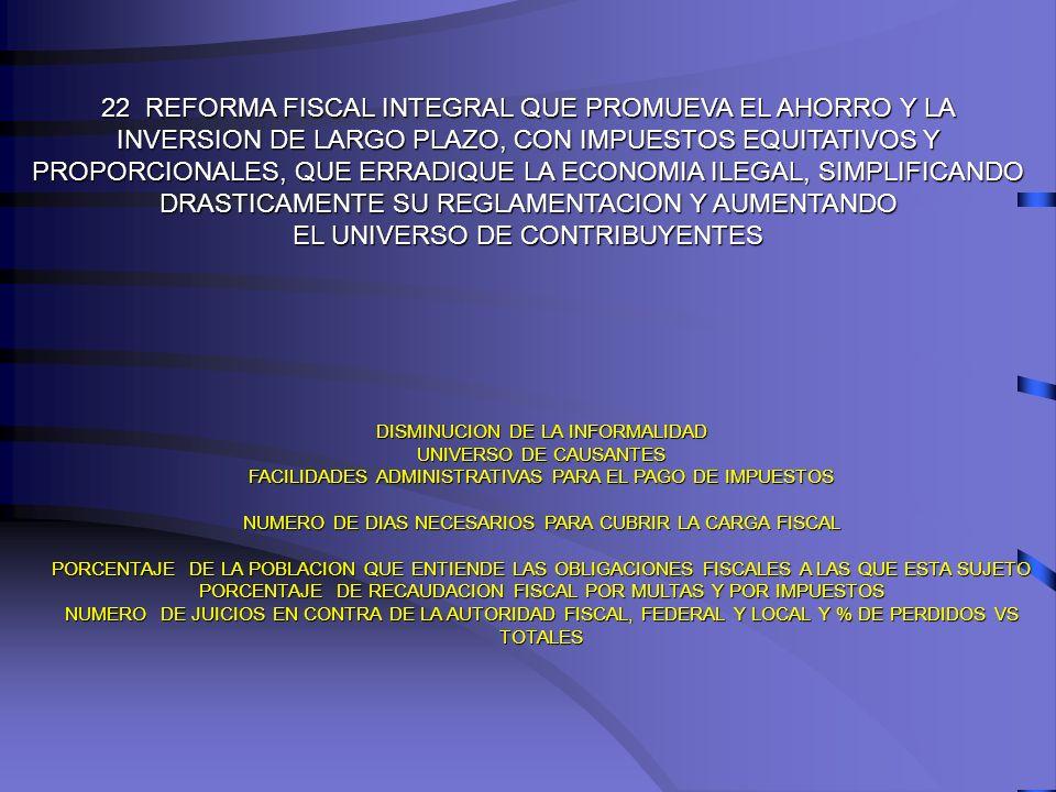 22 REFORMA FISCAL INTEGRAL QUE PROMUEVA EL AHORRO Y LA INVERSION DE LARGO PLAZO, CON IMPUESTOS EQUITATIVOS Y PROPORCIONALES, QUE ERRADIQUE LA ECONOMIA