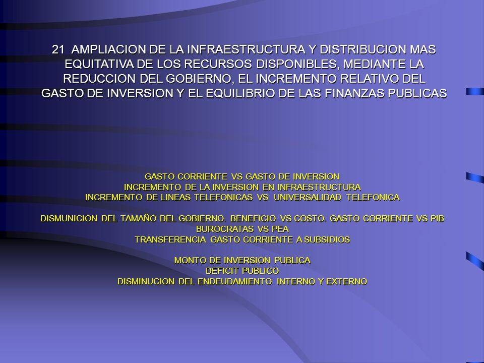 21 AMPLIACION DE LA INFRAESTRUCTURA Y DISTRIBUCION MAS EQUITATIVA DE LOS RECURSOS DISPONIBLES, MEDIANTE LA REDUCCION DEL GOBIERNO, EL INCREMENTO RELAT