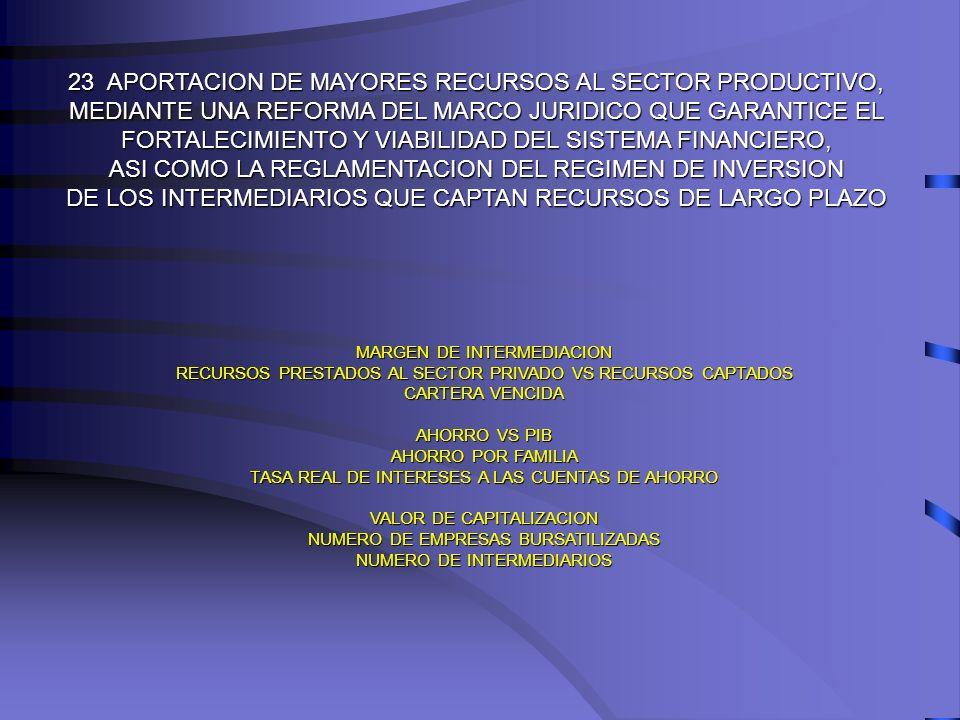 23 APORTACION DE MAYORES RECURSOS AL SECTOR PRODUCTIVO, MEDIANTE UNA REFORMA DEL MARCO JURIDICO QUE GARANTICE EL FORTALECIMIENTO Y VIABILIDAD DEL SIST