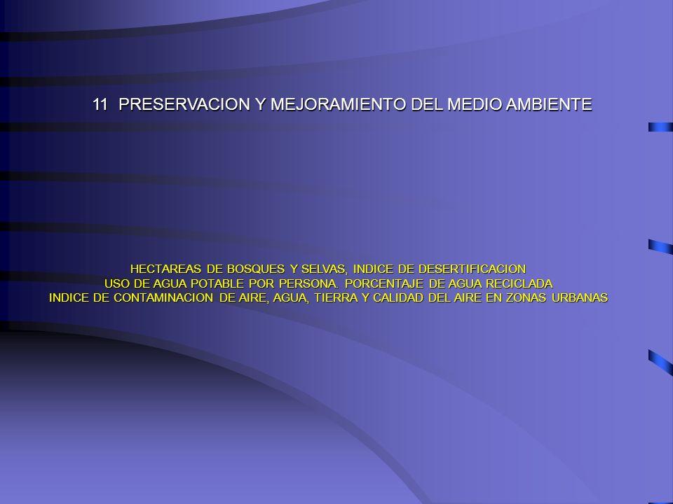 11 PRESERVACION Y MEJORAMIENTO DEL MEDIO AMBIENTE HECTAREAS DE BOSQUES Y SELVAS, INDICE DE DESERTIFICACION USO DE AGUA POTABLE POR PERSONA. PORCENTAJE