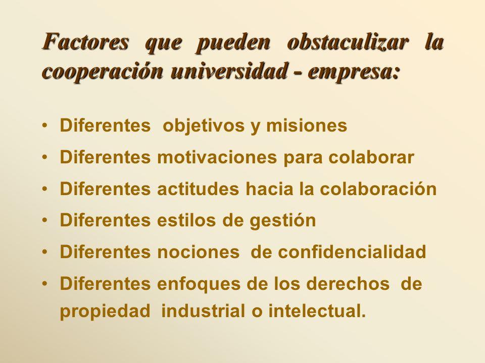 Factores que pueden obstaculizar la cooperación universidad - empresa: Diferentes objetivos y misiones Diferentes motivaciones para colaborar Diferent