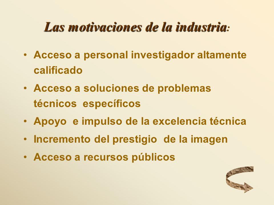 Las motivaciones de la industria Las motivaciones de la industria : Acceso a personal investigador altamente calificado Acceso a soluciones de problem