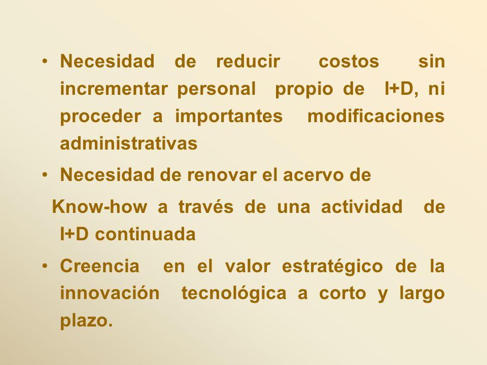 Necesidad de reducir costos sin incrementar personal propio de I+D, ni proceder a importantes modificaciones administrativas Necesidad de renovar el a