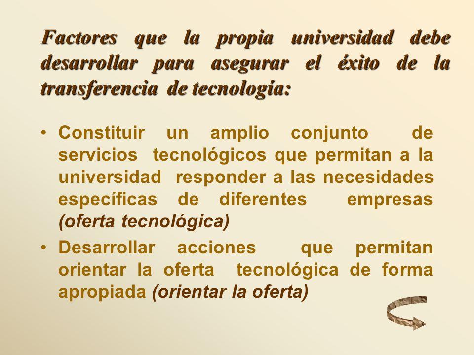 Factores que la propia universidad debe desarrollar para asegurar el éxito de la transferencia de tecnología: Constituir un amplio conjunto de servici