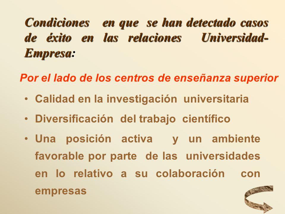 Condiciones en que se han detectado casos de éxito en las relaciones Universidad- Empresa: Calidad en la investigación universitaria Diversificación d