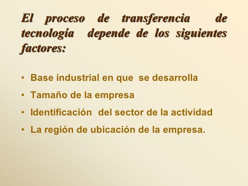 El proceso de transferencia de tecnología depende de los siguientes factores: Base industrial en que se desarrolla Tamaño de la empresa Identificación