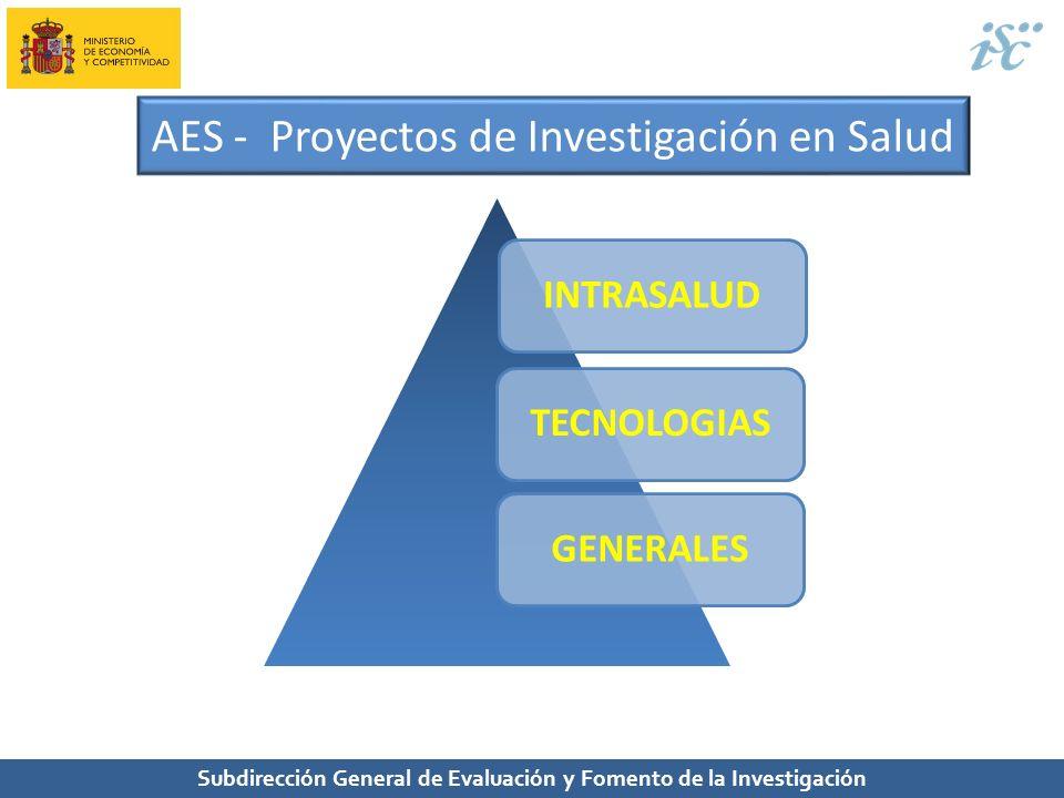 Subdirección General de Evaluación y Fomento de la Investigación AES - Proyectos de Investigación en Salud INTRASALUDTECNOLOGIASGENERALES