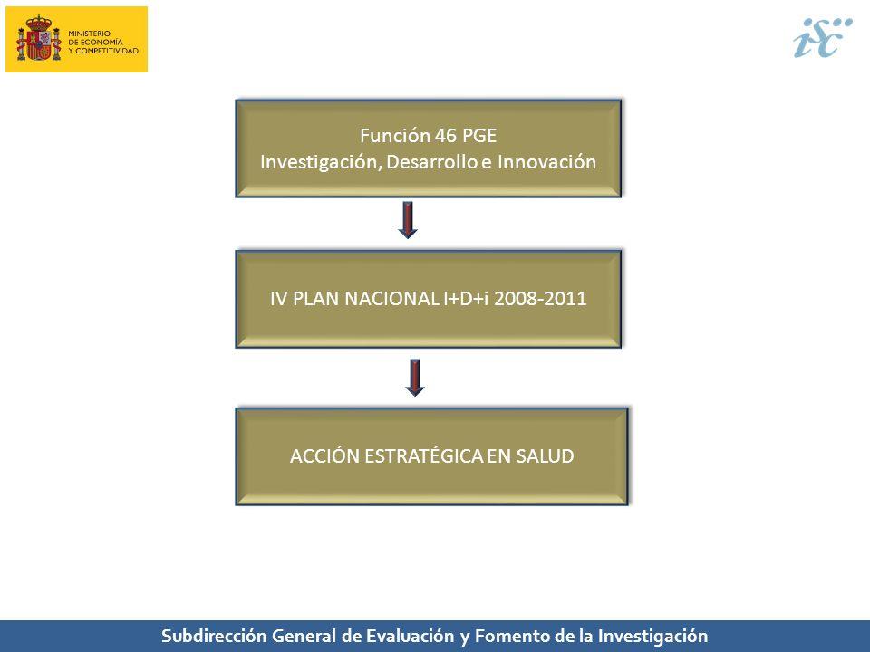 Subdirección General de Evaluación y Fomento de la Investigación Función 46 PGE Investigación, Desarrollo e Innovación Función 46 PGE Investigación, D