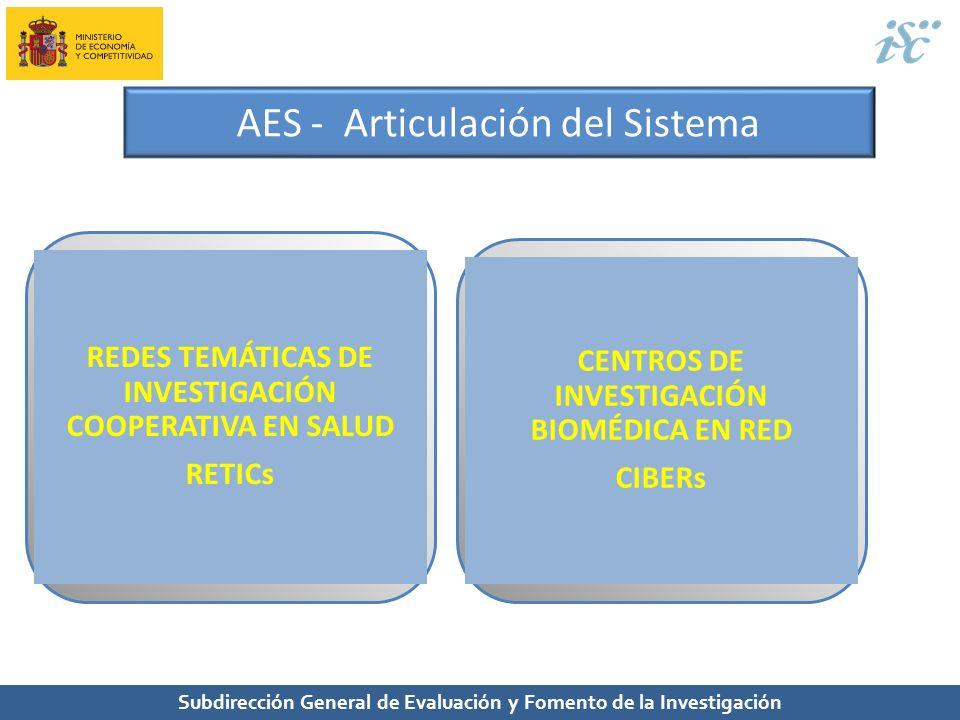 Subdirección General de Evaluación y Fomento de la Investigación AES - Articulación del Sistema REDES TEMÁTICAS DE INVESTIGACIÓN COOPERATIVA EN SALUD