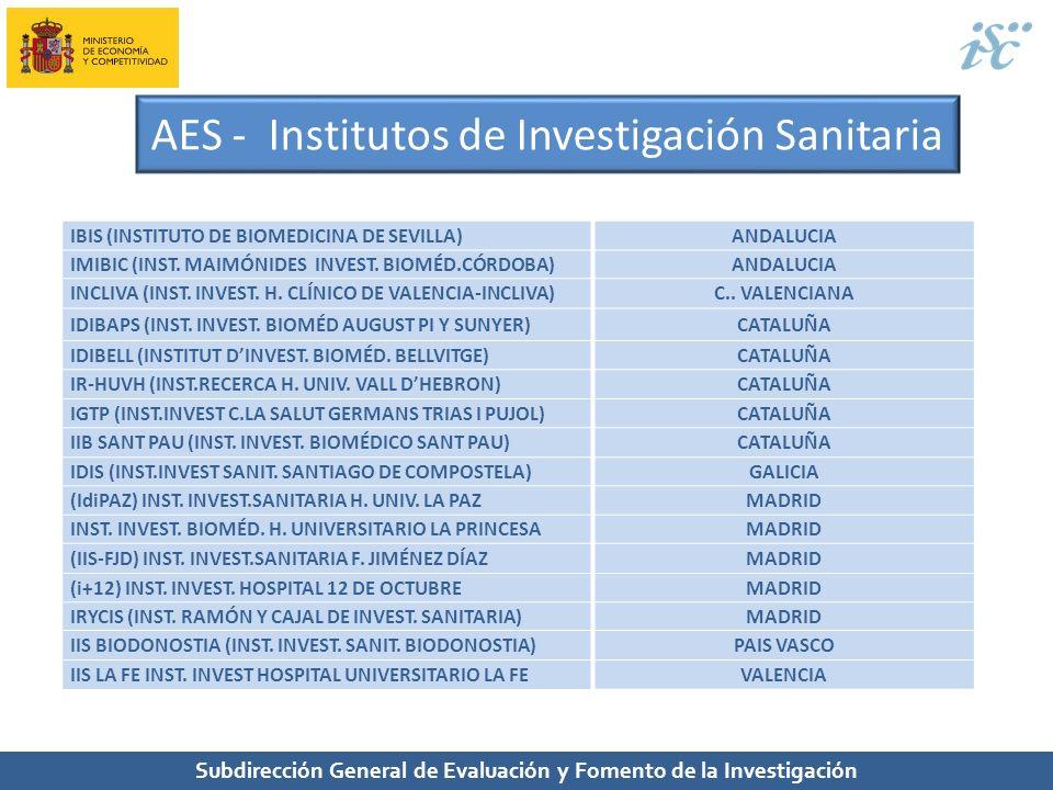 Subdirección General de Evaluación y Fomento de la Investigación AES - Institutos de Investigación Sanitaria IBIS (INSTITUTO DE BIOMEDICINA DE SEVILLA