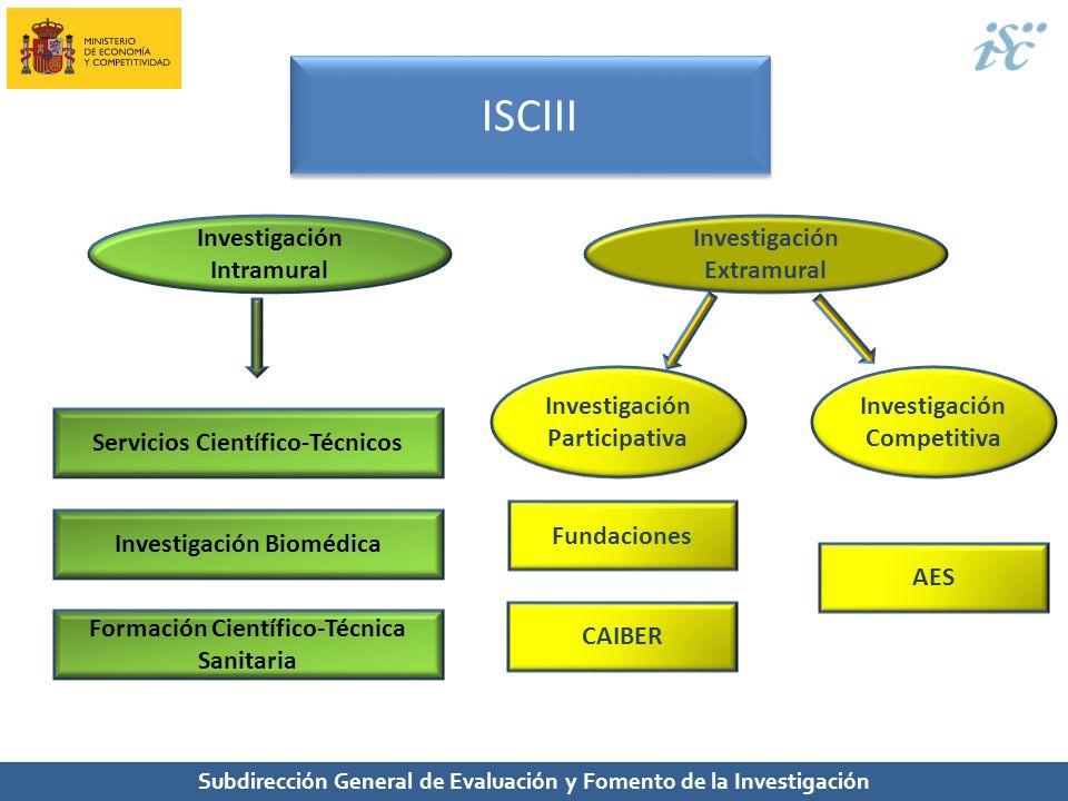 Subdirección General de Evaluación y Fomento de la Investigación ISCIII Investigación Intramural Investigación Extramural Servicios Científico-Técnico