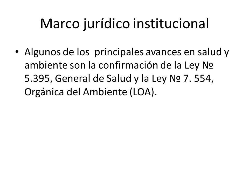 Marco jurídico institucional Algunos de los principales avances en salud y ambiente son la confirmación de la Ley 5.395, General de Salud y la Ley 7.