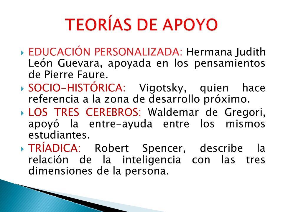 EDUCACIÓN PERSONALIZADA: Hermana Judith León Guevara, apoyada en los pensamientos de Pierre Faure. SOCIO-HISTÓRICA: Vigotsky, quien hace referencia a