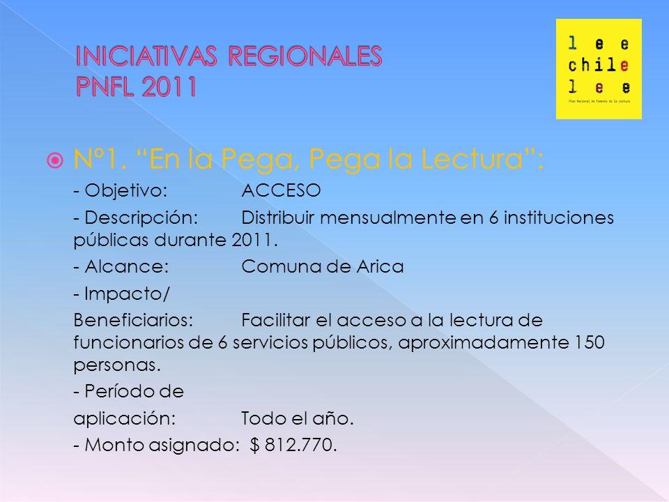 Nº1. En la Pega, Pega la Lectura: - Objetivo: ACCESO - Descripción: Distribuir mensualmente en 6 instituciones públicas durante 2011. - Alcance: Comun