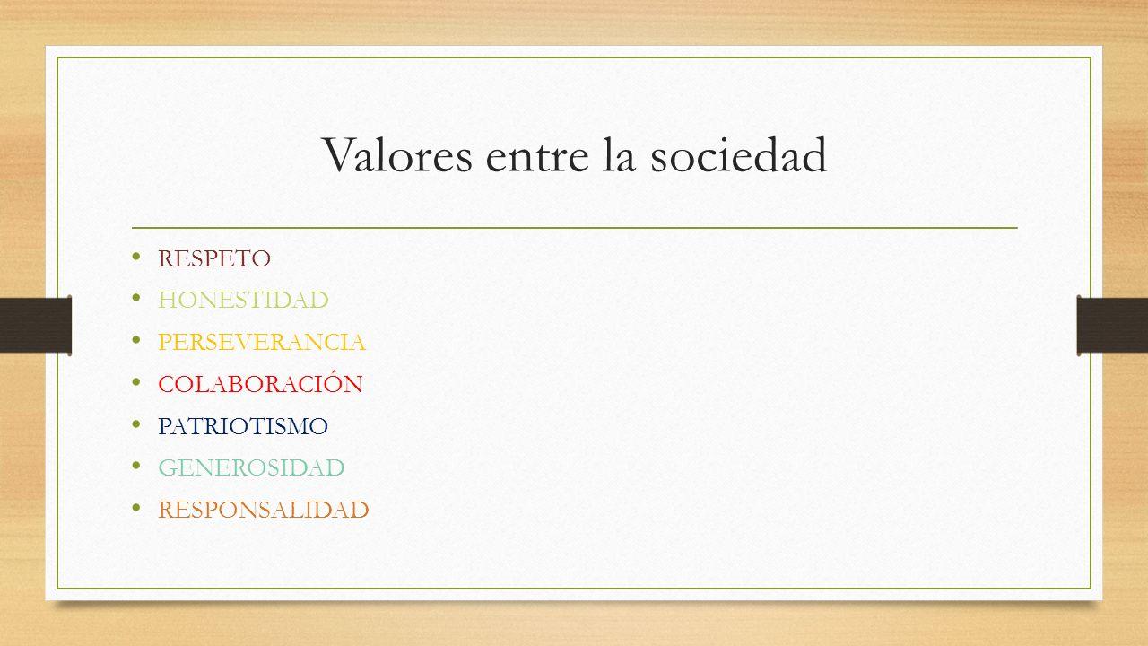 Valores entre la sociedad RESPETO HONESTIDAD PERSEVERANCIA COLABORACIÓN PATRIOTISMO GENEROSIDAD RESPONSALIDAD