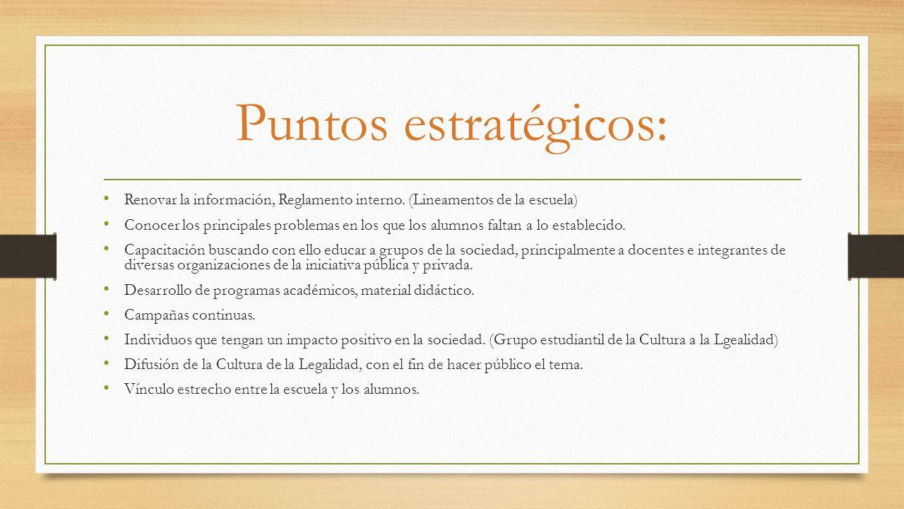 Puntos estratégicos: Renovar la información, Reglamento interno. (Lineamentos de la escuela) Conocer los principales problemas en los que los alumnos