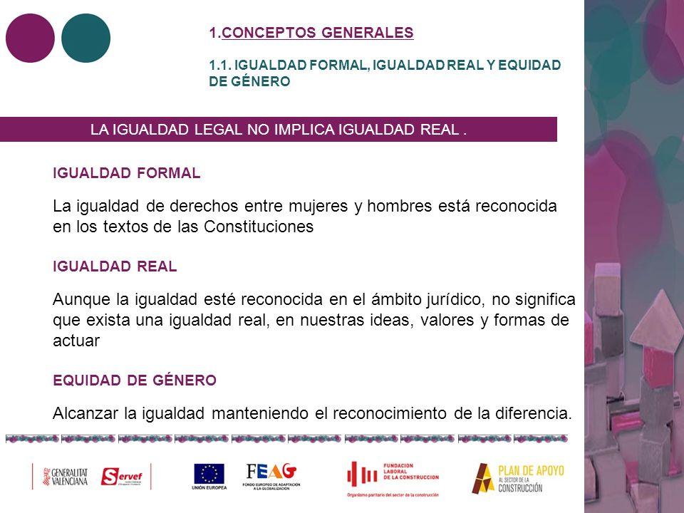 1.CONCEPTOS GENERALES 1.1. IGUALDAD FORMAL, IGUALDAD REAL Y EQUIDAD DE GÉNERO LA IGUALDAD LEGAL NO IMPLICA IGUALDAD REAL. IGUALDAD FORMAL La igualdad