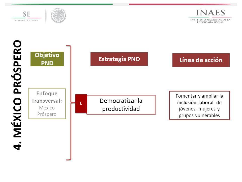 Estrategia PND Enfoque Transversal: México Próspero Democratizar la productividad I. Objetivo PND Fomentar y ampliar la inclusión laboral de jóvenes,