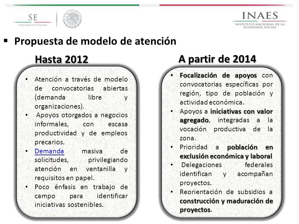 Propuesta de modelo de atención Focalización de apoyos Focalización de apoyos con convocatorias específicas por región, tipo de población y actividad