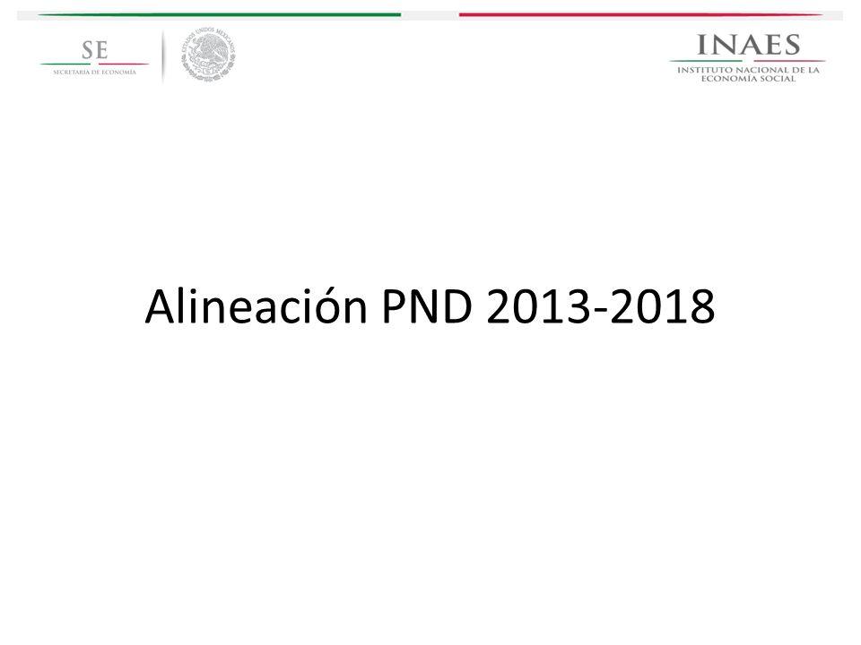 1.México en Paz (Contribución) 2. México Incluyente (Contribución) 4.
