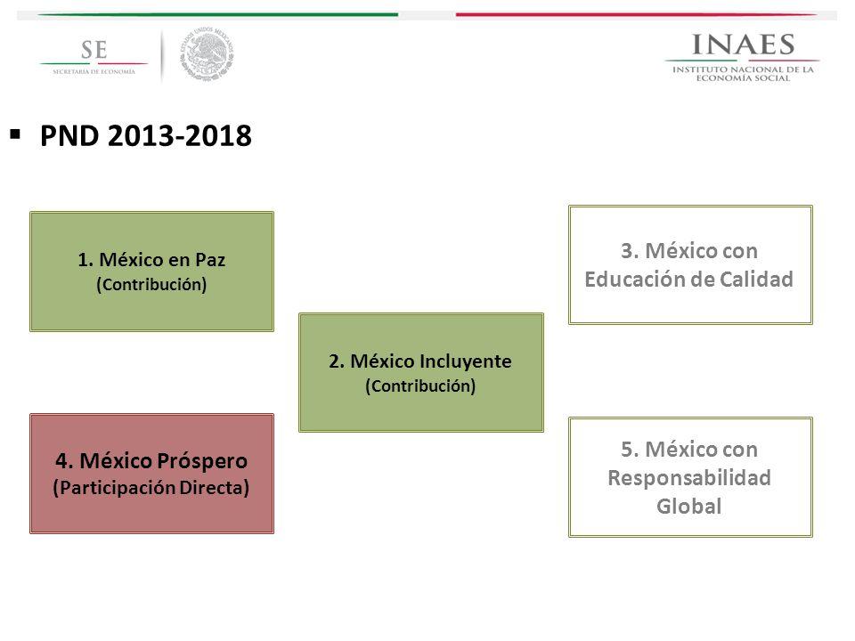 1. México en Paz (Contribución) 2. México Incluyente (Contribución) 4. México Próspero (Participación Directa) 5. México con Responsabilidad Global 3.