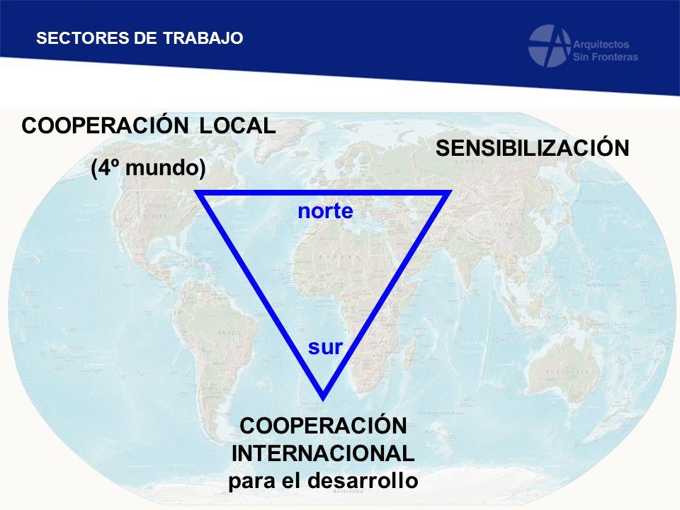 COOPERACIÓN INTERNACIONAL para el desarrollo COOPERACIÓN LOCAL (4º mundo) SENSIBILIZACIÓN norte sur SECTORES DE TRABAJO