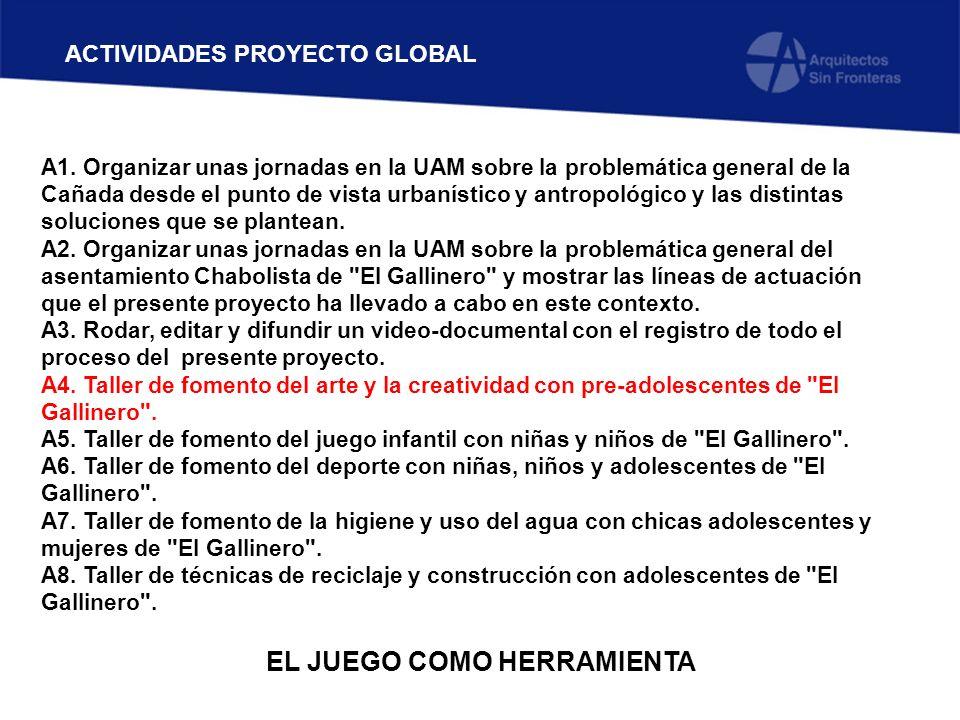 ACTIVIDADES PROYECTO GLOBAL A1. Organizar unas jornadas en la UAM sobre la problemática general de la Cañada desde el punto de vista urbanístico y ant