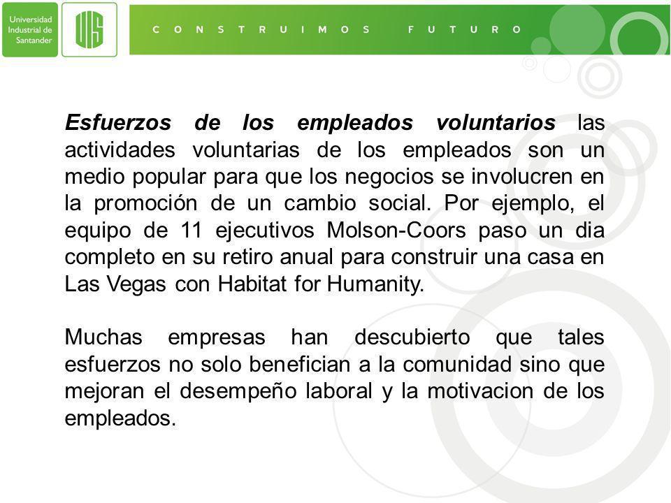Esfuerzos de los empleados voluntarios las actividades voluntarias de los empleados son un medio popular para que los negocios se involucren en la promoción de un cambio social.