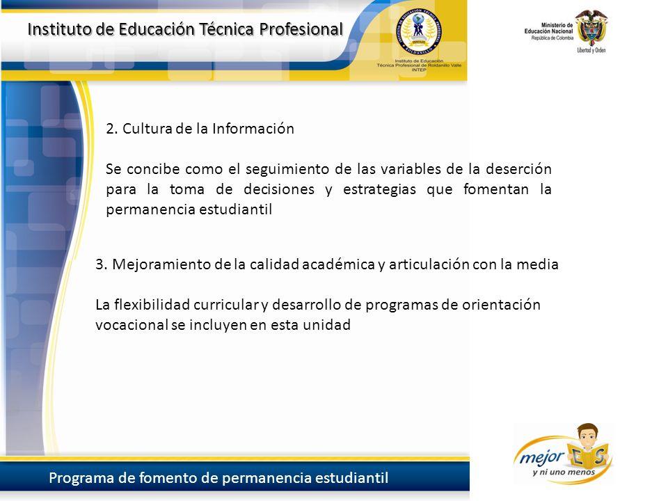 Instituto de Educación Técnica Profesional Programa de fomento de permanencia estudiantil 2.