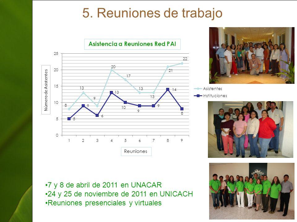 ThepowerpointTemplates.com 17 5. Reuniones de trabajo 7 y 8 de abril de 2011 en UNACAR 24 y 25 de noviembre de 2011 en UNICACH Reuniones presenciales