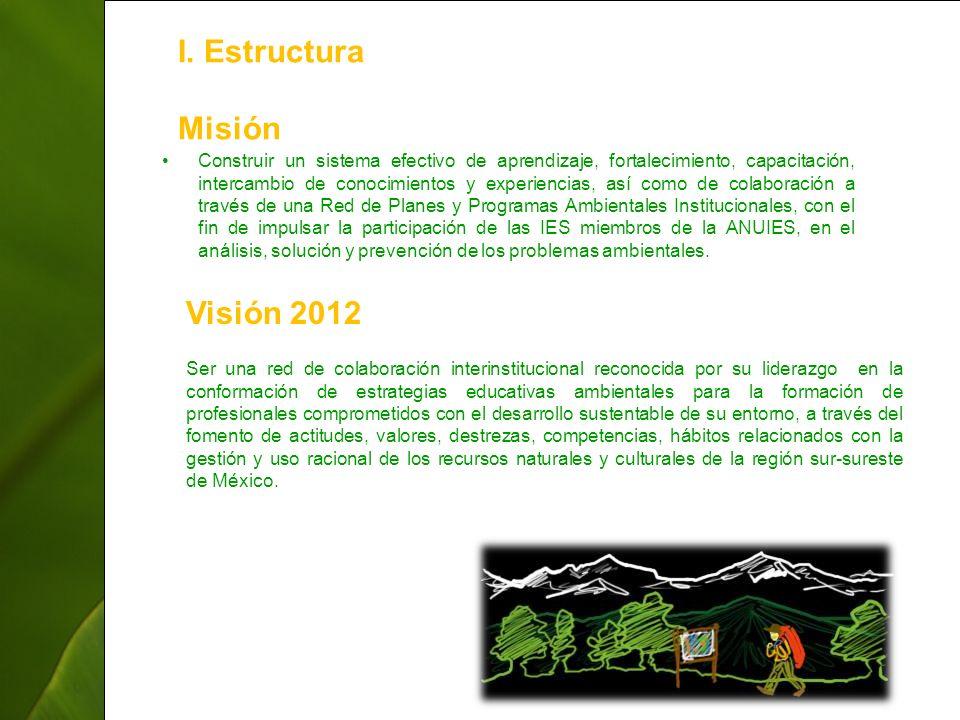 ThepowerpointTemplates.com 3 I. Estructura Misión Construir un sistema efectivo de aprendizaje, fortalecimiento, capacitación, intercambio de conocimi
