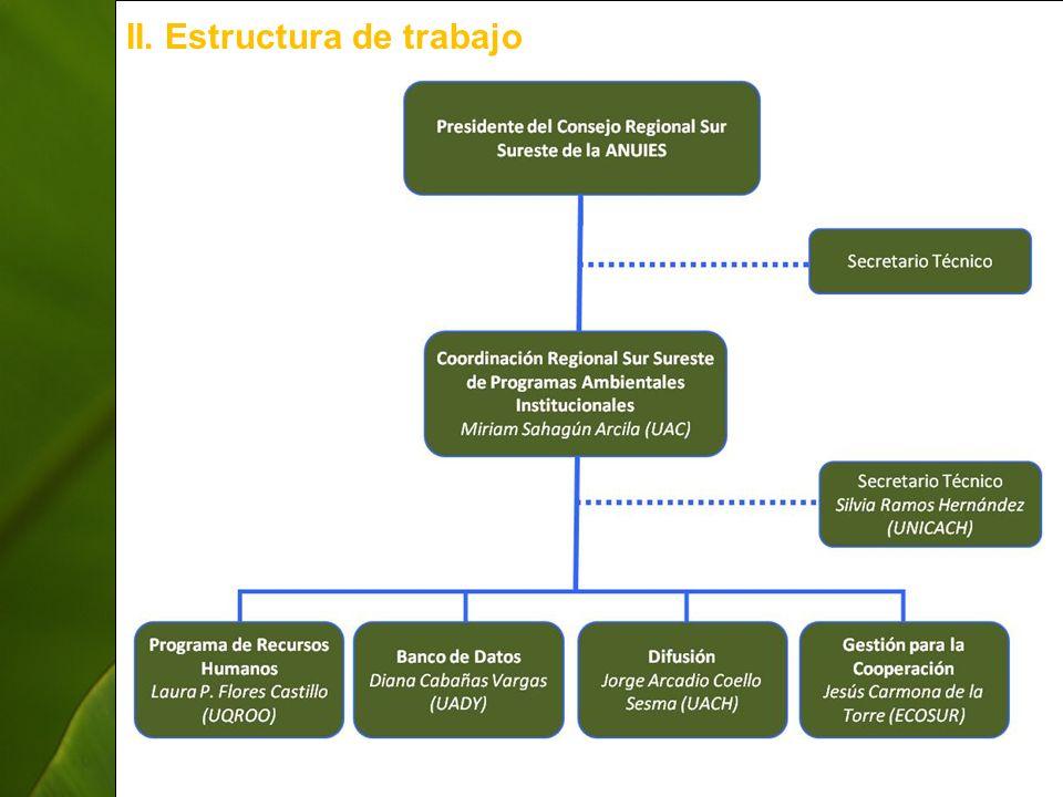 5 II. Estructura de trabajo