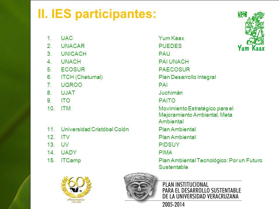 ThepowerpointTemplates.com 6 1.UACYum Kaax 2.UNACARPUEDES 3.UNICACHPAU 4.UNACHPAI UNACH 5.ECOSURPAECOSUR 6.ITCH (Chetumal)Plan Desarrollo Integral 7.UQROOPAI 8.UJATJuchimán 9.ITOPAITO 10.ITMMovimiento Estratégico para el Mejoramiento Ambiental, Meta Ambiental 11.Universidad Cristóbal ColónPlan Ambiental 12.ITVPlan Ambiental 13.UVPIDSUY 14.UADYPIMA 15.ITCampPlan Ambiental Tecnológico: Por un Futuro Sustentable II.
