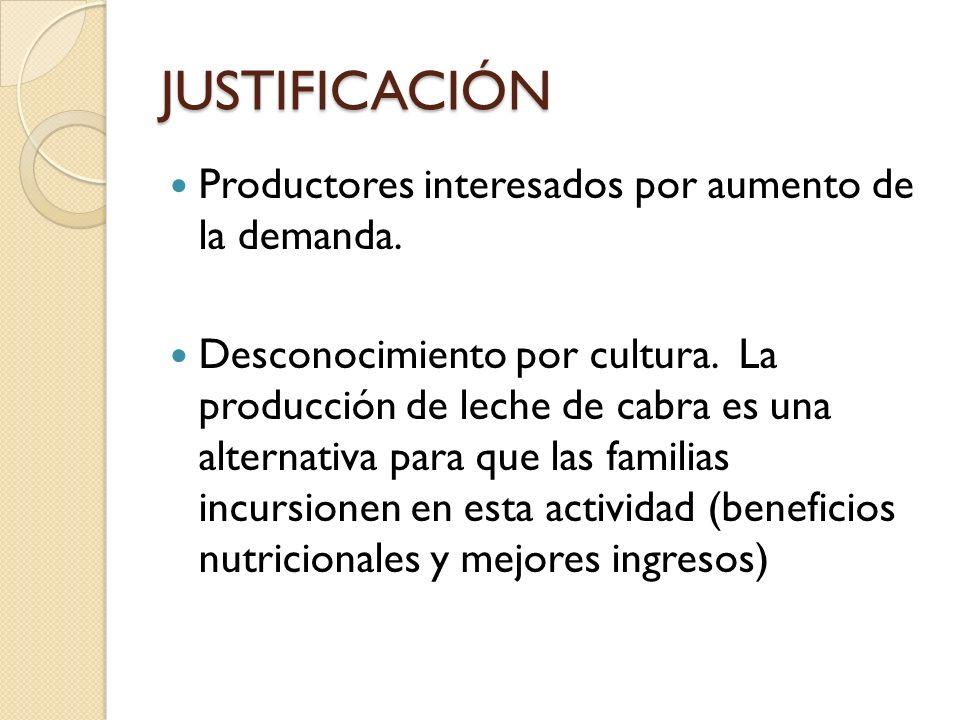 JUSTIFICACIÓN Productores interesados por aumento de la demanda. Desconocimiento por cultura. La producción de leche de cabra es una alternativa para