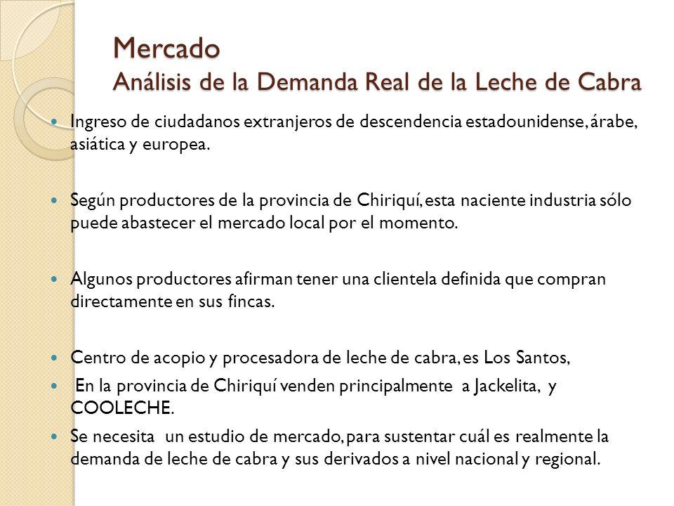 Mercado Análisis de la Demanda Real de la Leche de Cabra Ingreso de ciudadanos extranjeros de descendencia estadounidense, árabe, asiática y europea.
