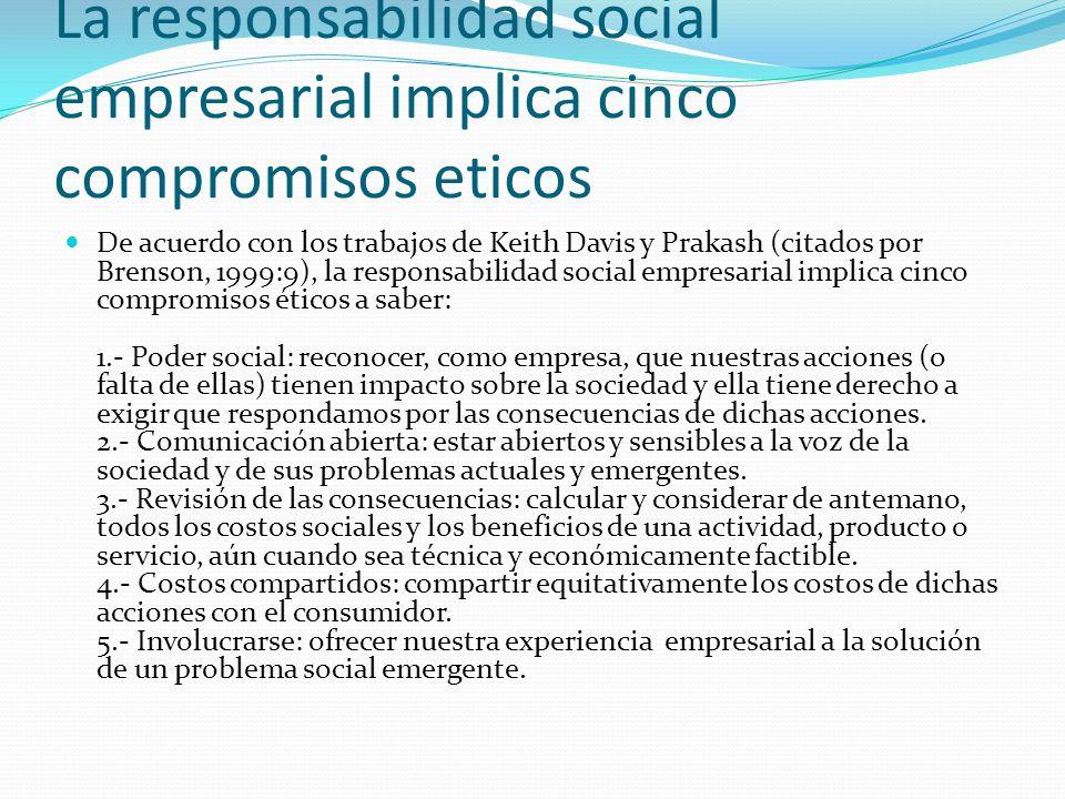 La responsabilidad social empresarial implica cinco compromisos eticos De acuerdo con los trabajos de Keith Davis y Prakash (citados por Brenson, 1999