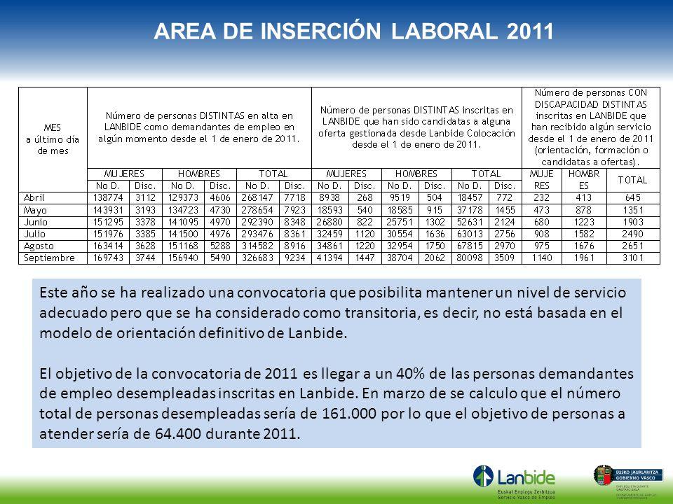 AREA DE INSERCIÓN LABORAL 2011 Este año se ha realizado una convocatoria que posibilita mantener un nivel de servicio adecuado pero que se ha consider