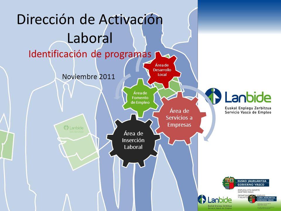 Noviembre 2011 Área de Servicios a Empresas Área de Fomento de Empleo Área de Desarrollo Local Área de Inserción Laboral Dirección de Activación Labor