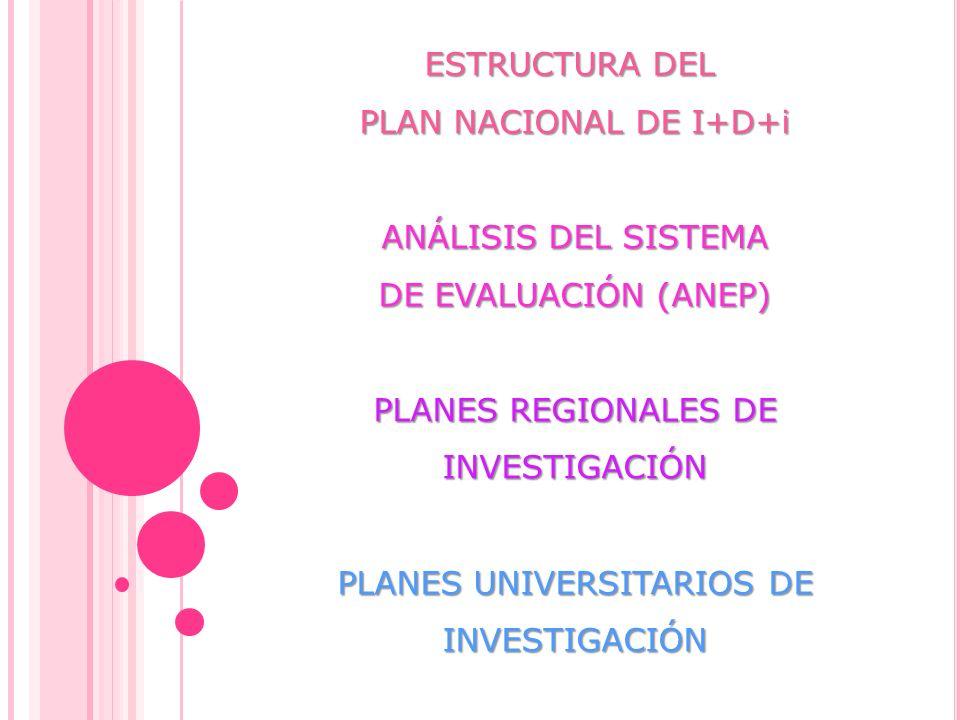 FUTURO PLAN DE I+D+i BASADO EN… OBJETIVO FUNDAMENTAL: Incentivar la confluencia de las políticas de fomento de la investigación científica y técnica con las actuaciones en el ámbito de la innovación Conexión con la nueva generación de políticas de I+D+i orientadas a la obtención de resultados y a acelerar el impacto de estas actividades en el desarrollo económico, especialmente con: o Estrategia de Innovación (OCDE, 2012) o Estrategia Europa 2020 (CE, 2010) La Ley 14/2011, de 1 de junio, de la Ciencia, la Tecnología y la Innovación, dota al Sistema Español de Ciencia, Tecnología e Innovación (SECTI) de un nuevo modelo de gobernanza basado en la estrecha colaboración entre los actores públicos y privados participantes en la I+D+i
