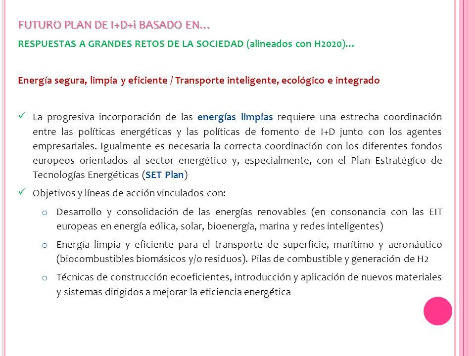 FUTURO PLAN DE I+D+i BASADO EN… RESPUESTAS A GRANDES RETOS DE LA SOCIEDAD (alineados con H2020)… Clima, eficiencia de recursos y materias primas Iniciativas orientadas a: o Recursos hídricos en entornos rurales, urbanos e industriales o Protección de ecosistemas terrestres y acuáticos o Aprovechamiento de materias primas o Innovaciones sociales que impulsen patrones de consumo responsable