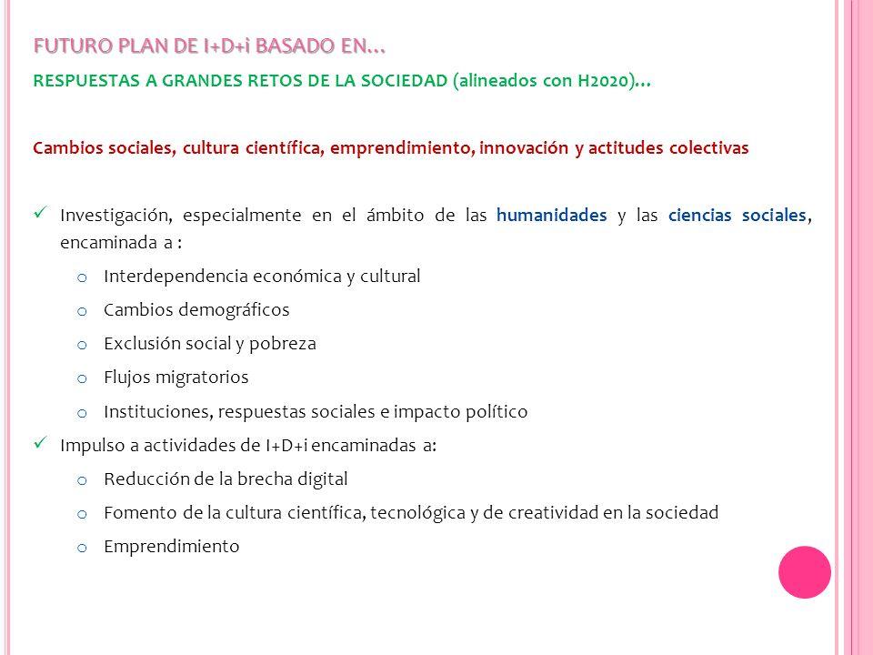 FUTURO PLAN DE I+D+i BASADO EN… RESPUESTAS A GRANDES RETOS DE LA SOCIEDAD (alineados con H2020)… Cambios sociales, cultura científica, emprendimiento,