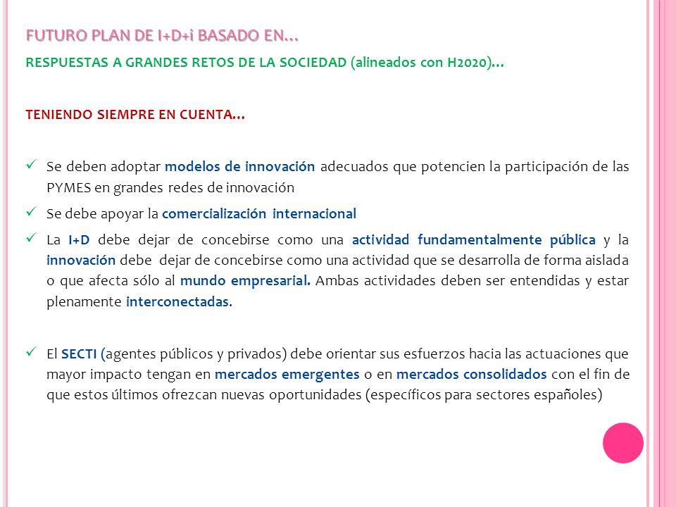 FUTURO PLAN DE I+D+i BASADO EN… RESPUESTAS A GRANDES RETOS DE LA SOCIEDAD (alineados con H2020)… TENIENDO SIEMPRE EN CUENTA… Se deben adoptar modelos