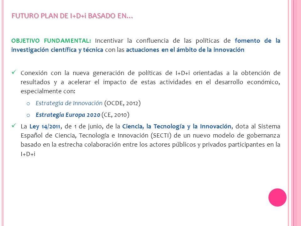FUTURO PLAN DE I+D+i BASADO EN… OBJETIVO FUNDAMENTAL: Incentivar la confluencia de las políticas de fomento de la investigación científica y técnica c
