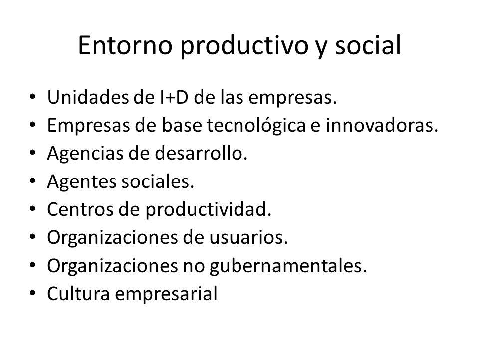 Entorno productivo y social Unidades de I+D de las empresas. Empresas de base tecnológica e innovadoras. Agencias de desarrollo. Agentes sociales. Cen