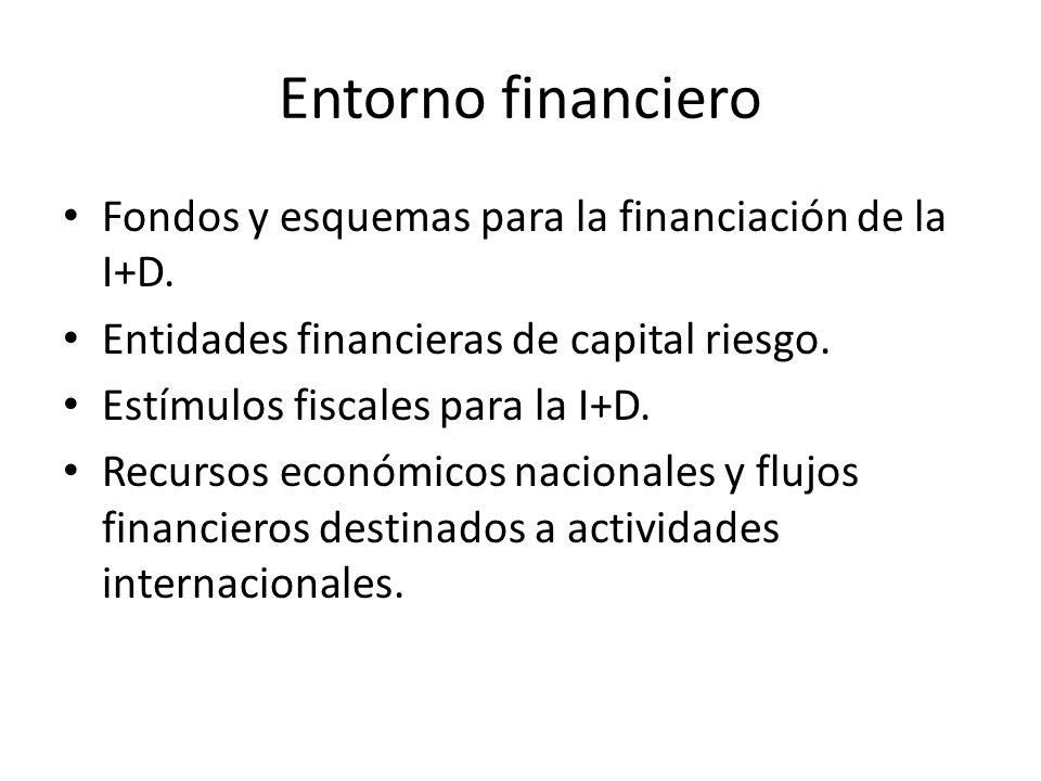 Entorno financiero Fondos y esquemas para la financiación de la I+D. Entidades financieras de capital riesgo. Estímulos fiscales para la I+D. Recursos