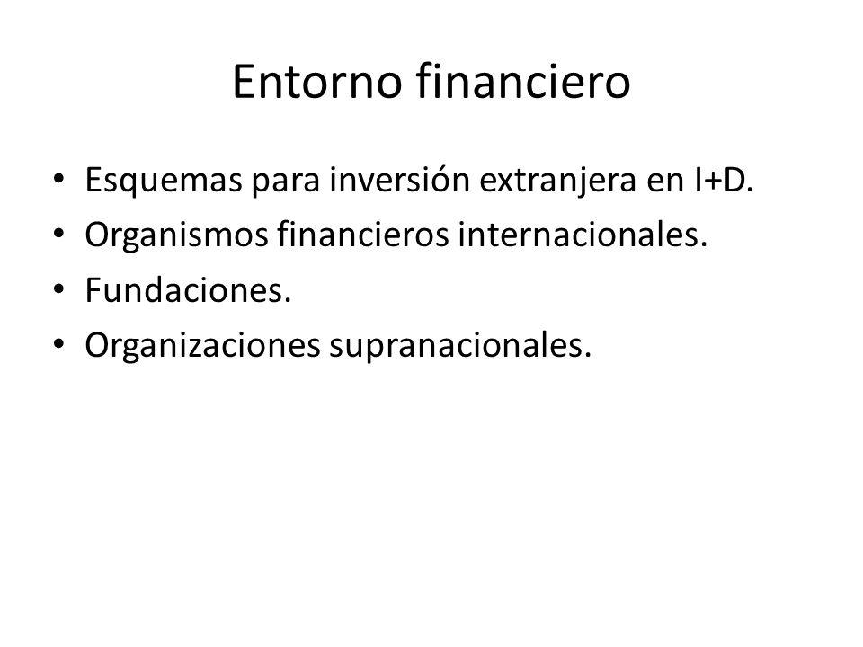 Entorno financiero Esquemas para inversión extranjera en I+D.