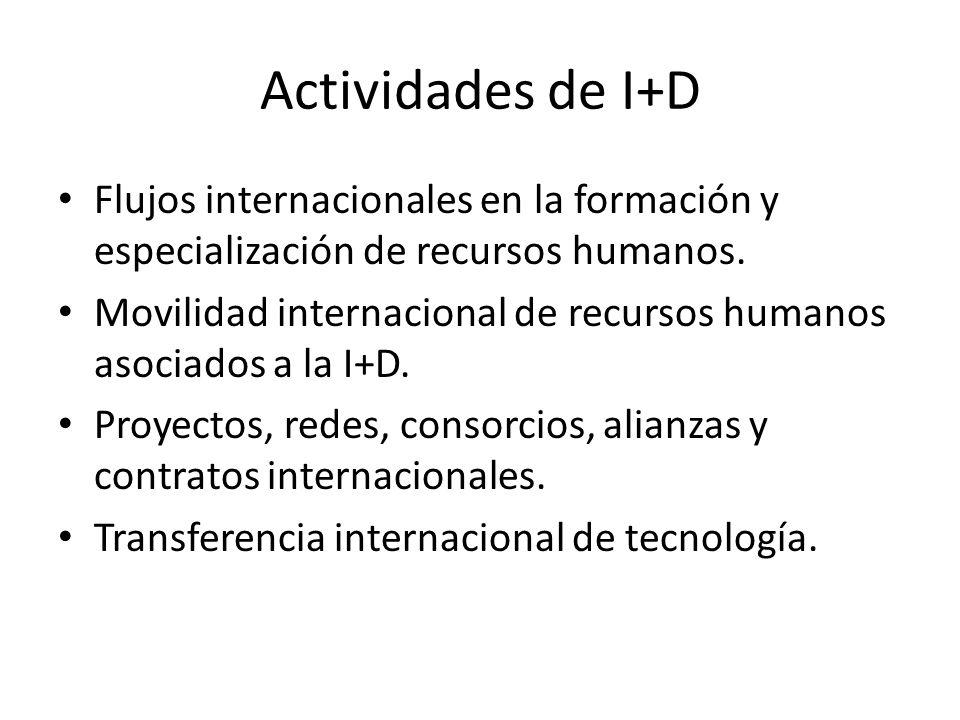 Actividades de I+D Flujos internacionales en la formación y especialización de recursos humanos. Movilidad internacional de recursos humanos asociados