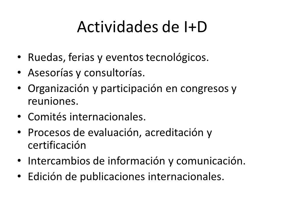 Actividades de I+D Ruedas, ferias y eventos tecnológicos. Asesorías y consultorías. Organización y participación en congresos y reuniones. Comités int